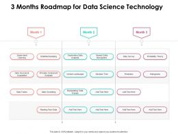 3 Months Roadmap For Data Science Technology
