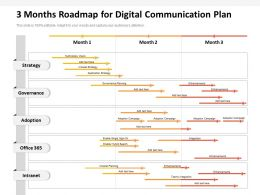 3 Months Roadmap For Digital Communication Plan