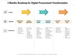 3 Months Roadmap For Digital Procurement Transformation