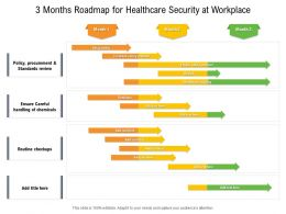 3 Months Roadmap For Healthcare Security At Workplace