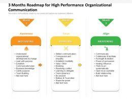 3 Months Roadmap For High Performance Organizational Communication