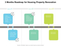 3 Months Roadmap For Housing Property Renovation