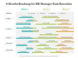 3 Months Roadmap For HR Manager Task Execution