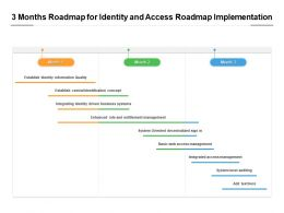 3 Months Roadmap For Identity And Access Roadmap Implementation