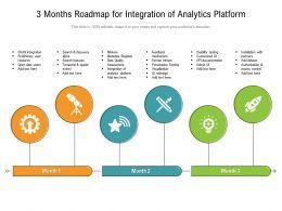 3 Months Roadmap For Integration Of Analytics Platform