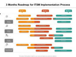 3 Months Roadmap For ITSM Implementation Process