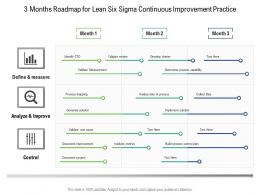 3 Months Roadmap For Lean Six Sigma Continuous Improvement Practice