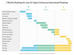 3 Months Roadmap For Lean Six Sigma Continuous Improvement Roadmap