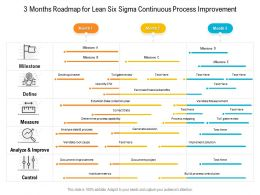 3 Months Roadmap For Lean Six Sigma Continuous Process Improvement