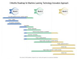 3 Months Roadmap For Machine Learning Technology Innovation Approach