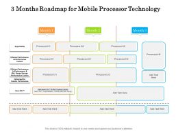 3 Months Roadmap For Mobile Processor Technology