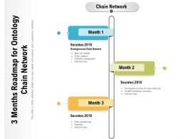 3 Months Roadmap For Ontology Chain Network