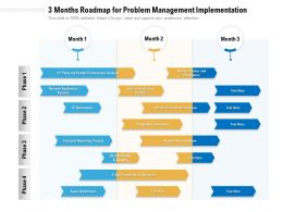 3 Months Roadmap For Problem Management Implementation