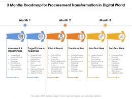 3 Months Roadmap For Procurement Transformation In Digital World