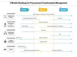 3 Months Roadmap For Procurement Transformation Management