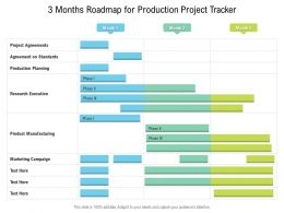 3 Months Roadmap For Production Project Tracker
