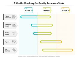 3 Months Roadmap For Quality Assurance Tasks
