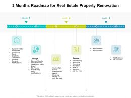 3 Months Roadmap For Real Estate Property Renovation