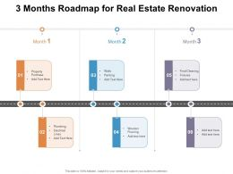3 Months Roadmap For Real Estate Renovation