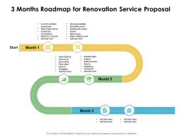 3 Months Roadmap For Renovation Service Proposal