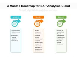 3 Months Roadmap For SAP Analytics Cloud