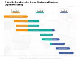 3 Months Roadmap For Social Media And Business Digital Marketing