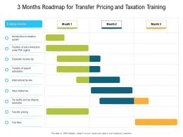 3 Months Roadmap For Transfer Pricing And Taxation Training