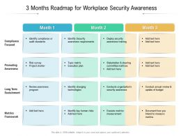 3 Months Roadmap For Workplace Security Awareness
