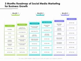 3 Months Roadmap Of Social Media Marketing For Business Growth