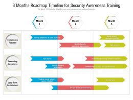 3 Months Roadmap Timeline For Security Awareness Training