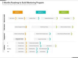 3 Months Roadmap To Build Mentoring Program