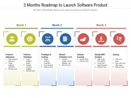 3 Months Roadmap To Launch Software Product
