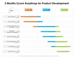 3 Months Scrum Roadmap For Product Development