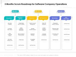 3 Months Scrum Roadmap For Software Company Operations