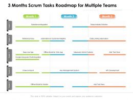3 Months Scrum Tasks Roadmap For Multiple Teams
