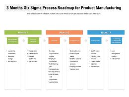 3 Months Six Sigma Process Roadmap For Product Manufacturing