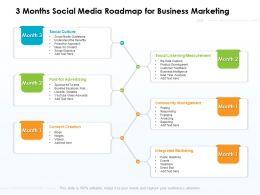 3 Months Social Media Roadmap For Business Marketing