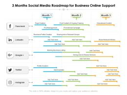 3 Months Social Media Roadmap For Business Online Support