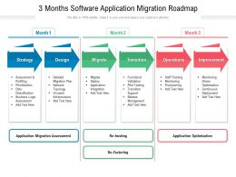 3 Months Software Application Migration Roadmap