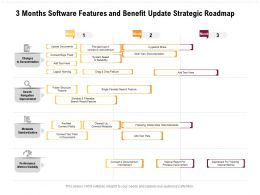 3 Months Software Features And Benefit Update Strategic Roadmap