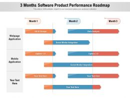 3 Months Software Product Performance Roadmap