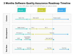 3 Months Software Quality Assurance Roadmap Timeline