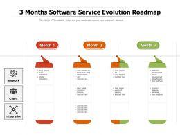 3 Months Software Service Evolution Roadmap