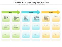 3 Months Solar Panel Integration Roadmap