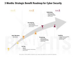 3 Months Strategic Benefit Roadmap For Cyber Security