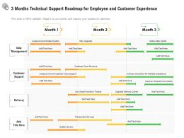 3 Months Technical Support Roadmap For Employee And Customer Experience