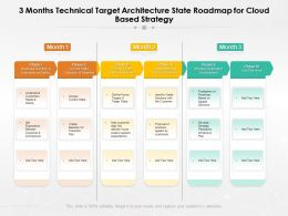 3 Months Technical Target Architecture State Roadmap For Cloud Based Strategy