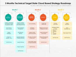 3 Months Technical Target State Cloud Based Strategy Roadmap