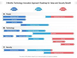 3 Months Technology Innovation Approach Roadmap For Value And Security Benefit