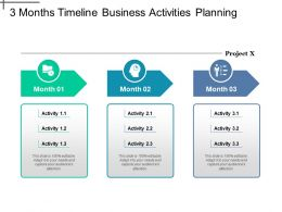 3 Months Timeline Business Activities Planning